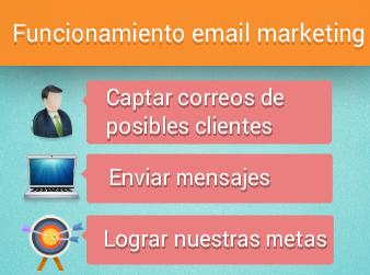 Guia email marketing