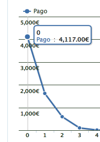 monetizacion-web