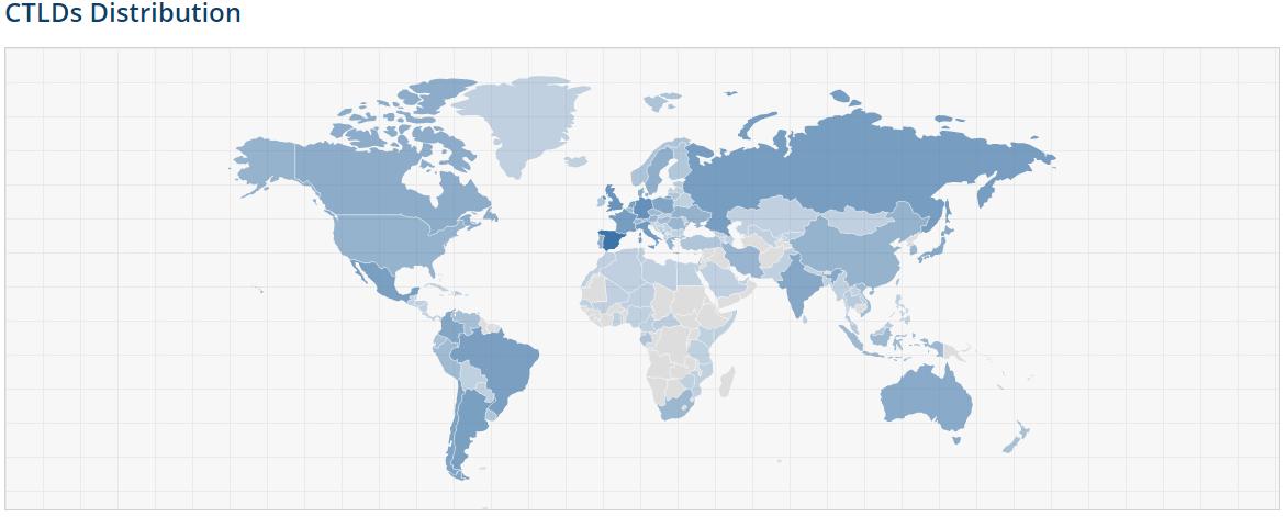 enlaces-mundiales
