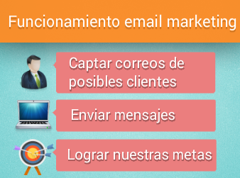 Guia email marketing