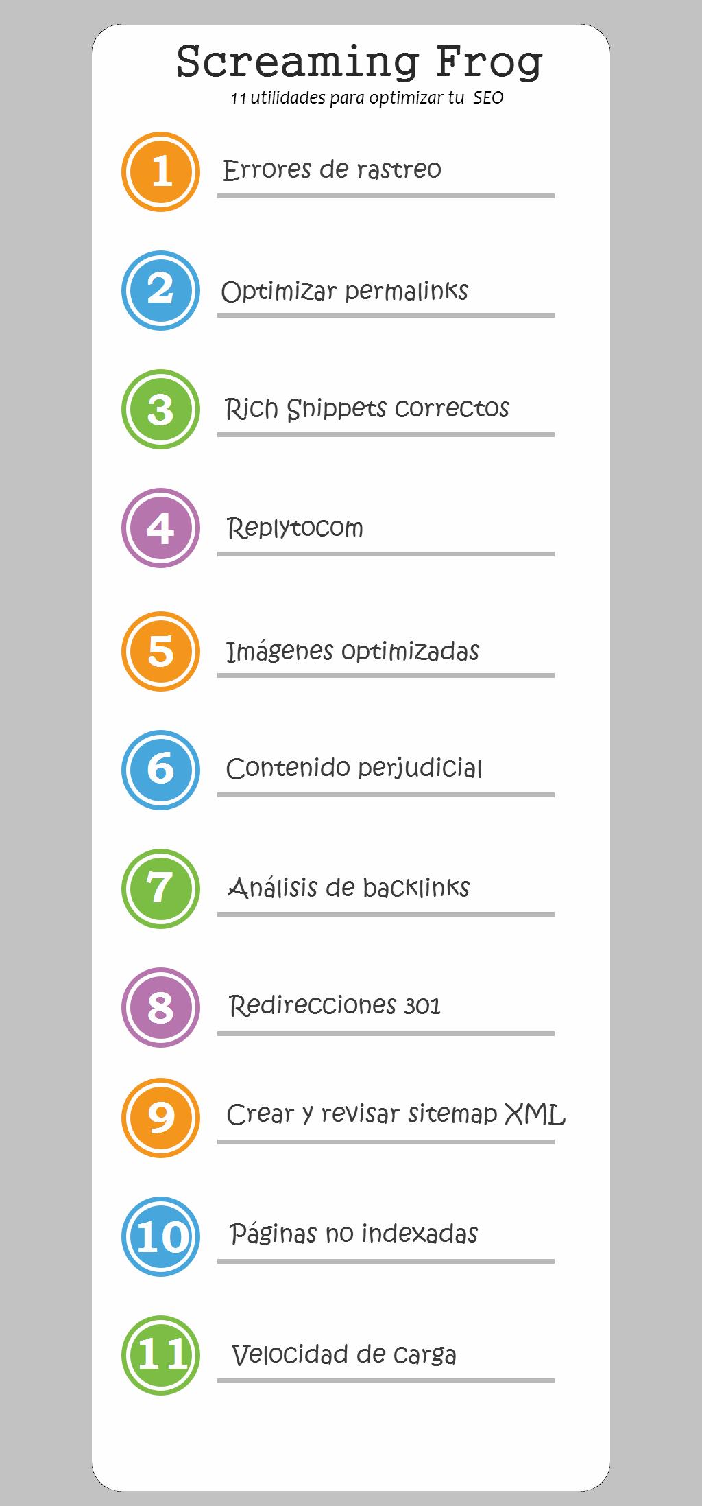 checklisthecha