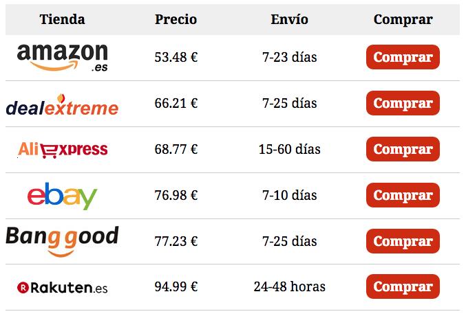 tabla comparativa de precios
