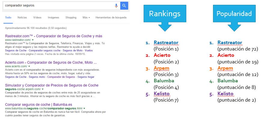 rankingss